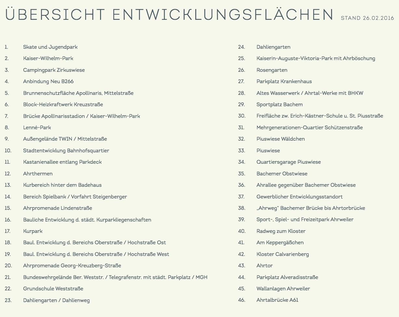 Übersicht der Entwicklungsflächen zur Laga2022 in Bad Neuenahr-Ahrweiler (Stand 26.02.2016)